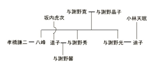 yosanokeizu