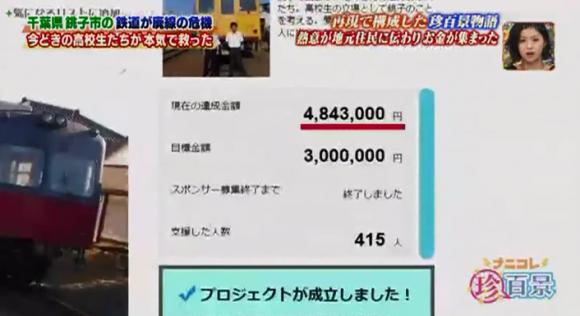 銚子電鉄を救った (13)
