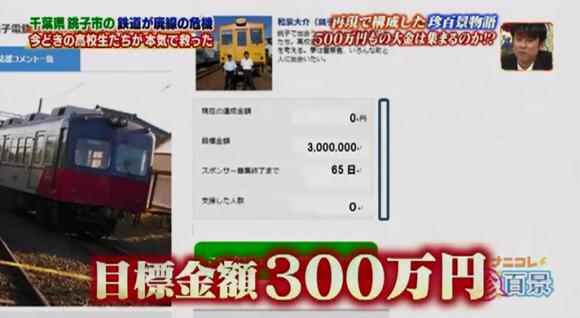 銚子電鉄を救った (6)