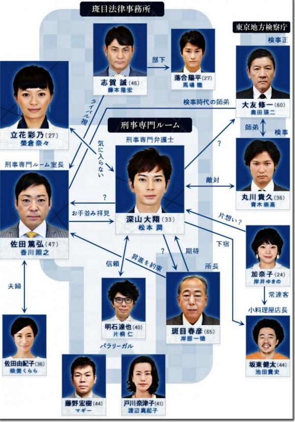 99.9  刑事専門弁護士 の画像 p1_32