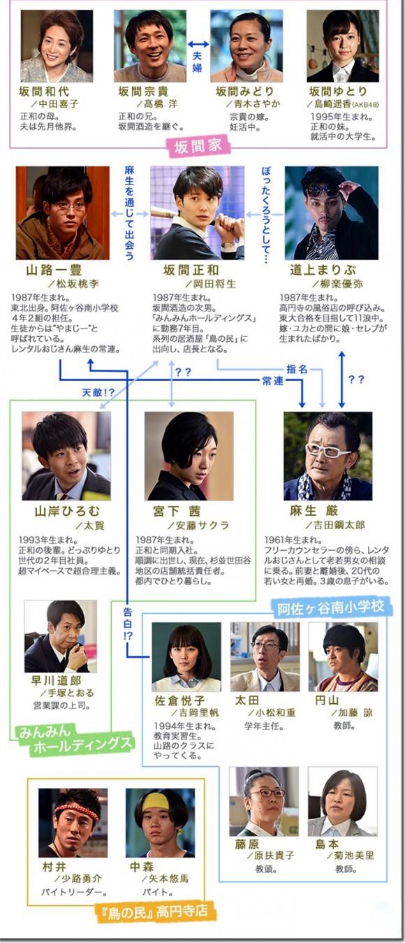 yutoridesuga-nanika-soukwanzu