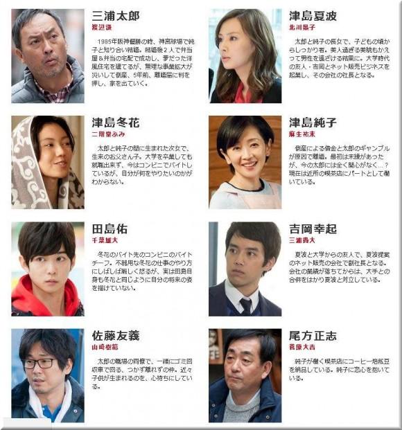 siawasenokioku-cast